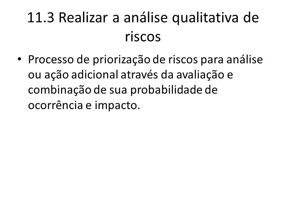 11.3 Realizar a análise qualitativa de riscos
