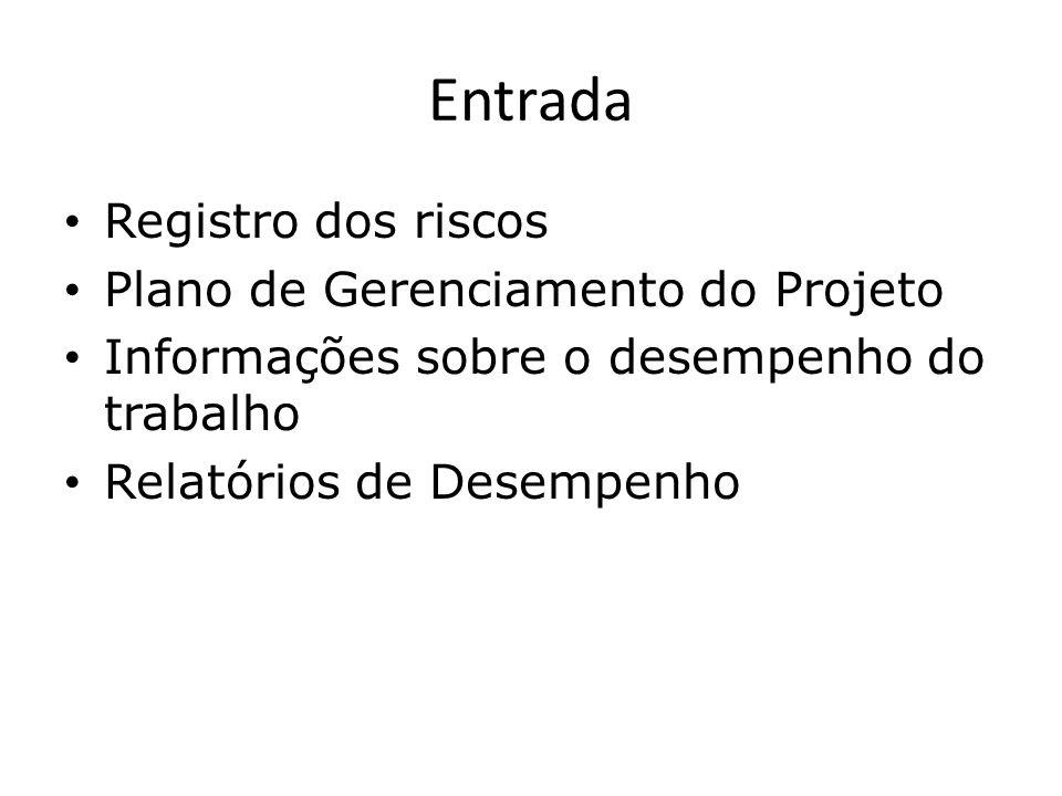 Entrada Registro dos riscos Plano de Gerenciamento do Projeto