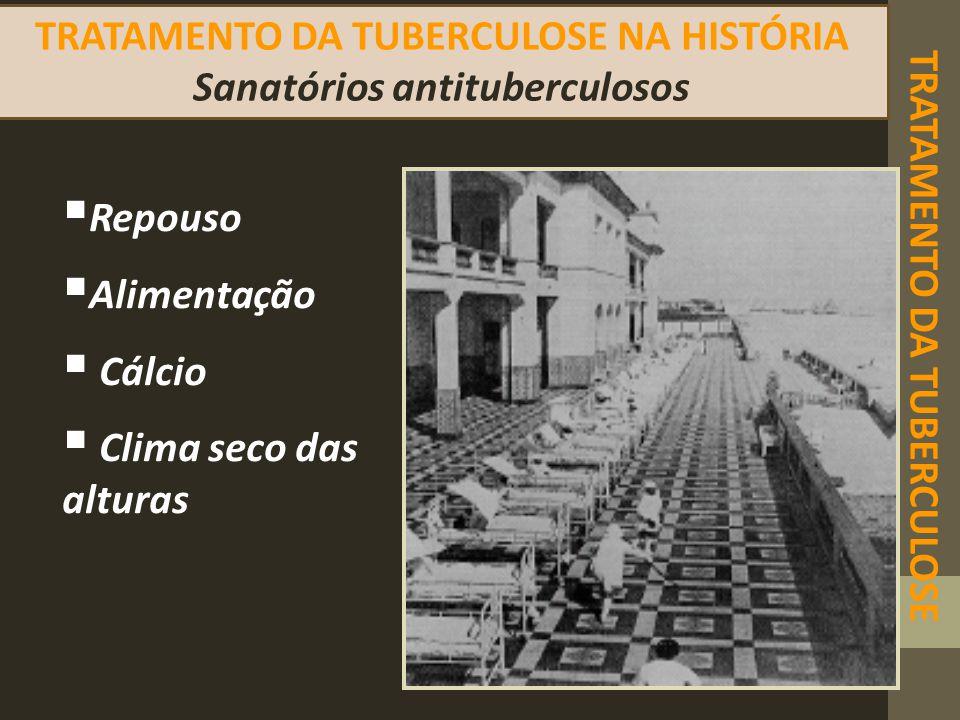 TRATAMENTO DA TUBERCULOSE NA HISTÓRIA Sanatórios antituberculosos