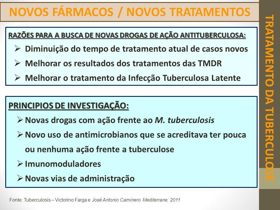 TRATAMENTO DA TUBERCULOSE NOVOS FÁRMACOS / NOVOS TRATAMENTOS