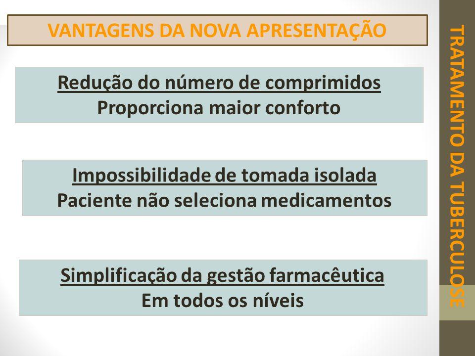 TRATAMENTO DA TUBERCULOSE VANTAGENS DA NOVA APRESENTAÇÃO