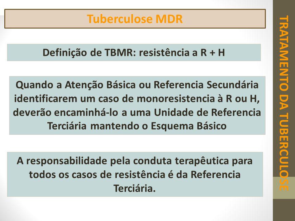 TRATAMENTO DA TUBERCULOSE Definição de TBMR: resistência a R + H