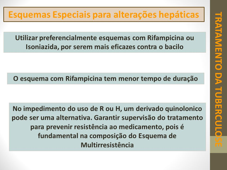 TRATAMENTO DA TUBERCULOSE Esquemas Especiais para alterações hepáticas