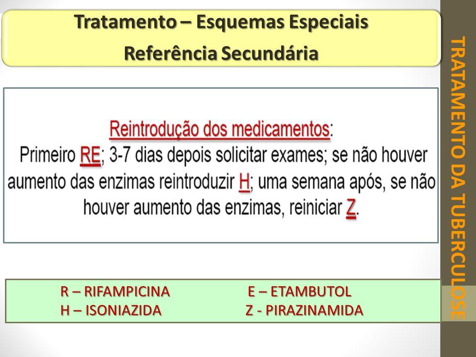 TRATAMENTO DA TUBERCULOSE