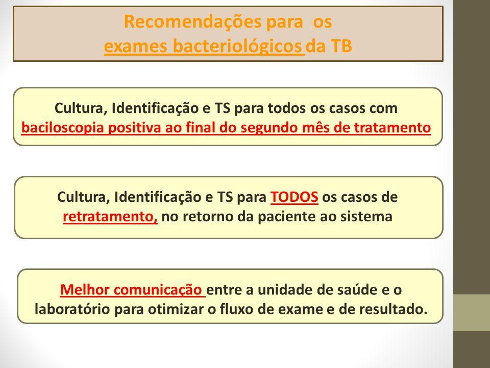 exames bacteriológicos da TB