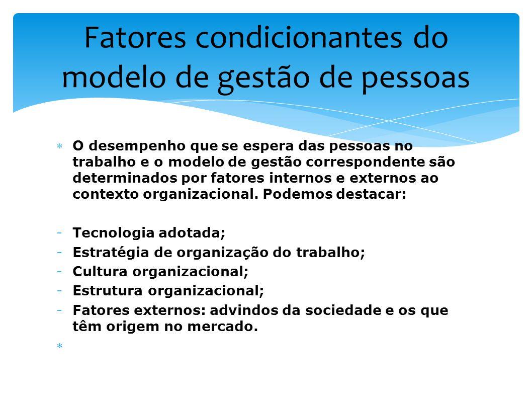 Fatores condicionantes do modelo de gestão de pessoas