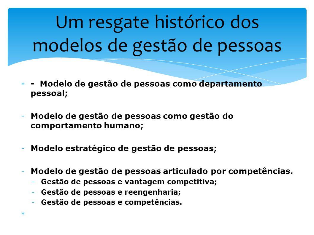 Um resgate histórico dos modelos de gestão de pessoas