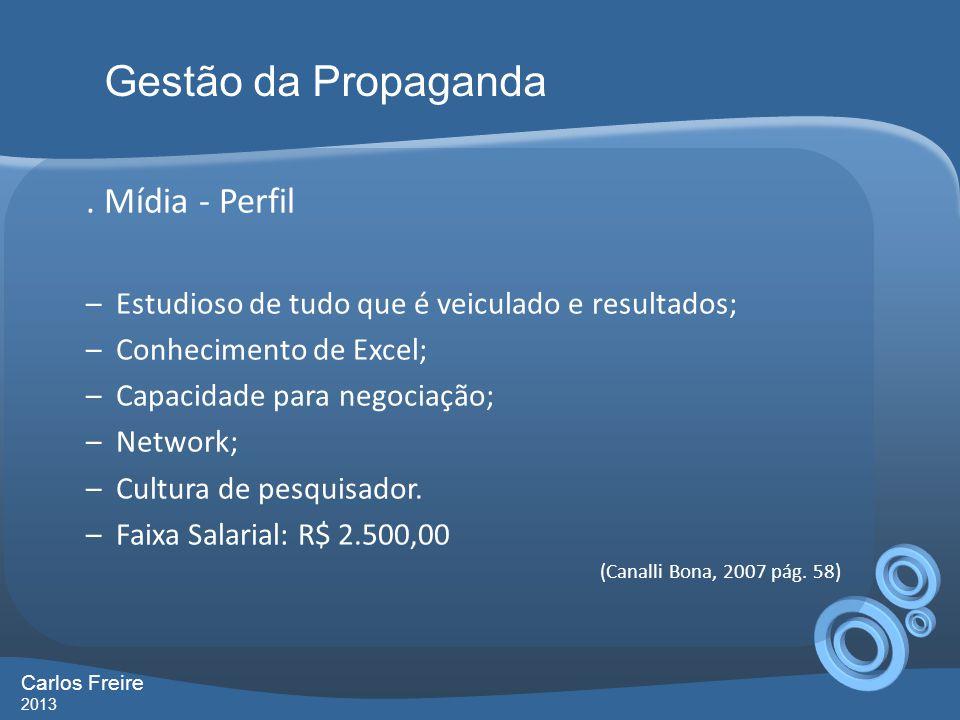 Gestão da Propaganda . Mídia - Perfil