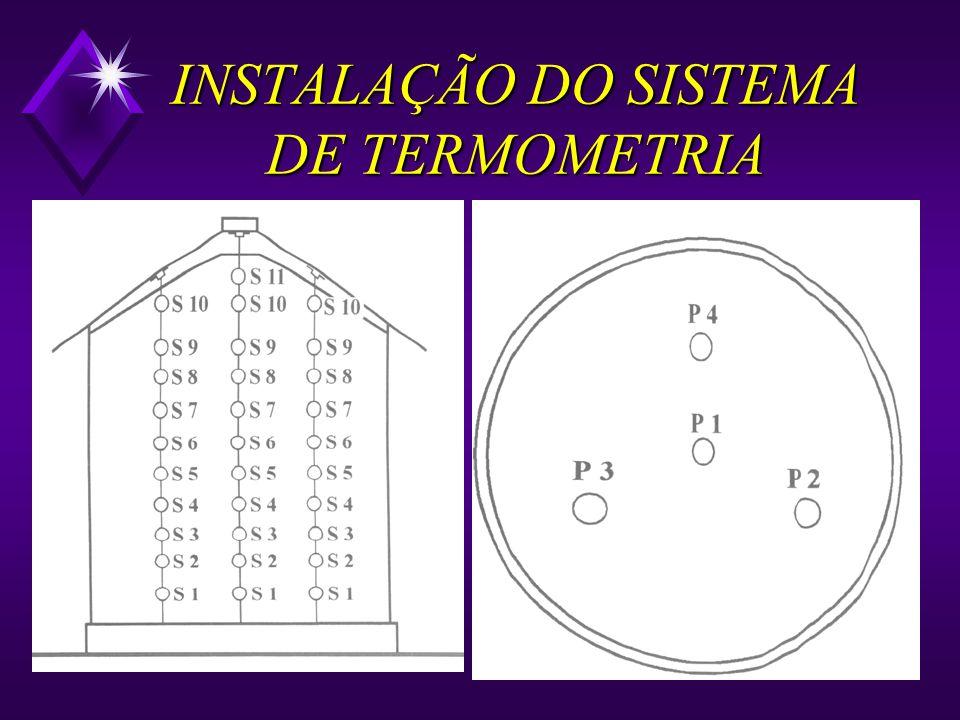 INSTALAÇÃO DO SISTEMA DE TERMOMETRIA