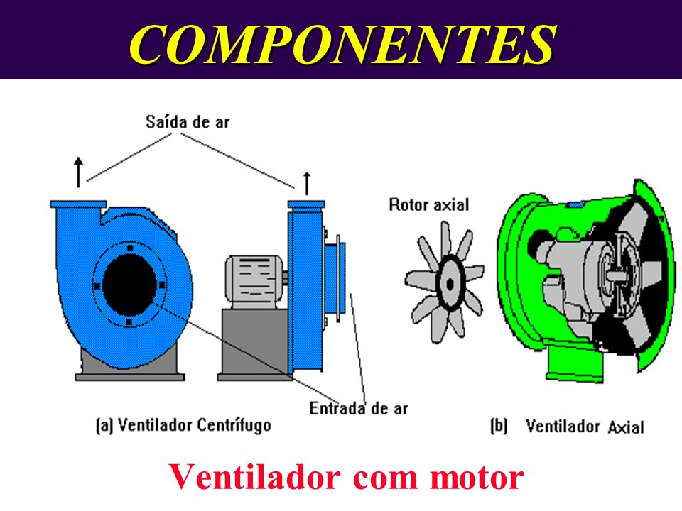 COMPONENTES Ventilador com motor
