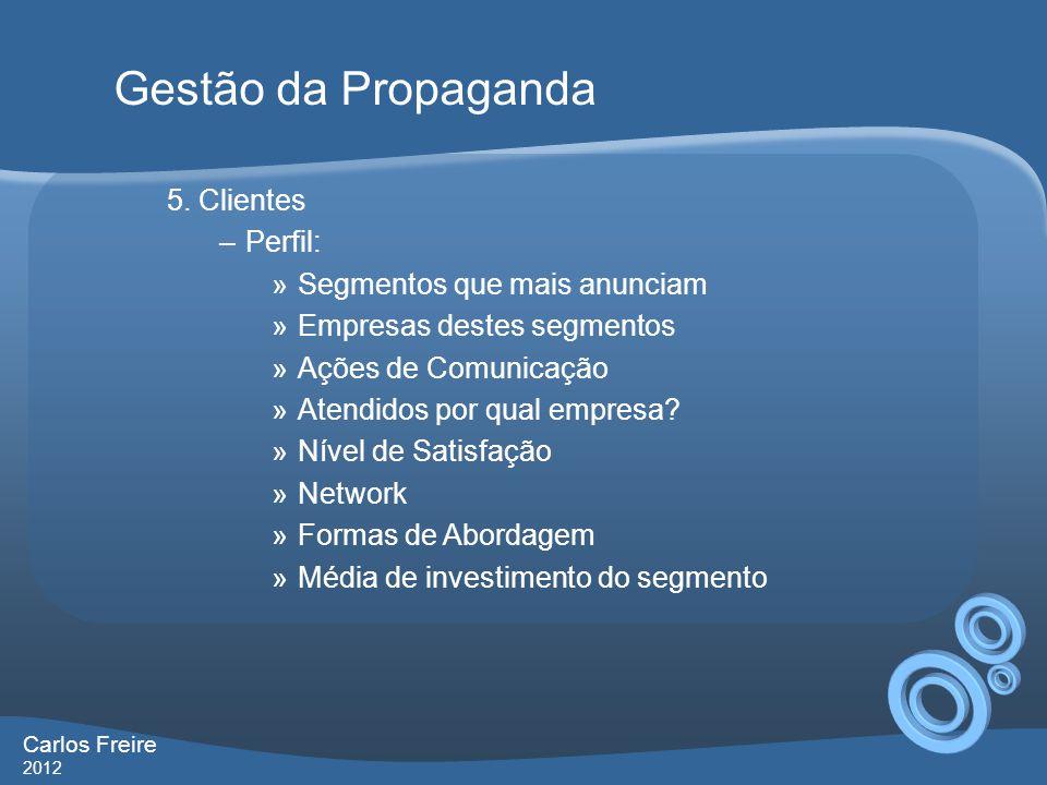 Gestão da Propaganda 5. Clientes Perfil: Segmentos que mais anunciam
