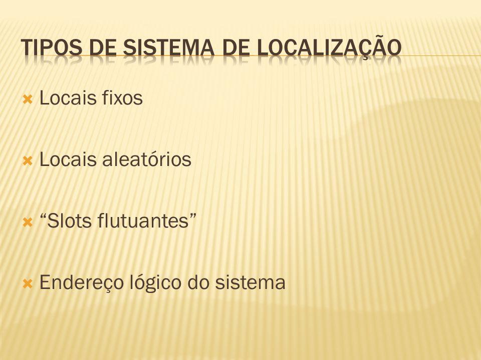 Tipos de sistema de localização