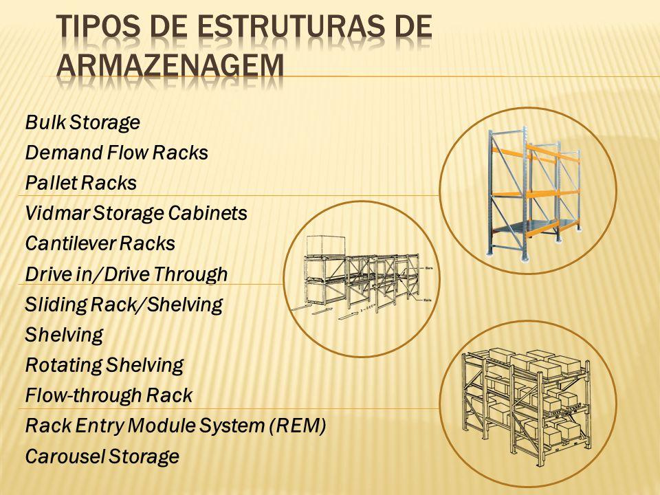 Tipos de estruturas de armazenagem