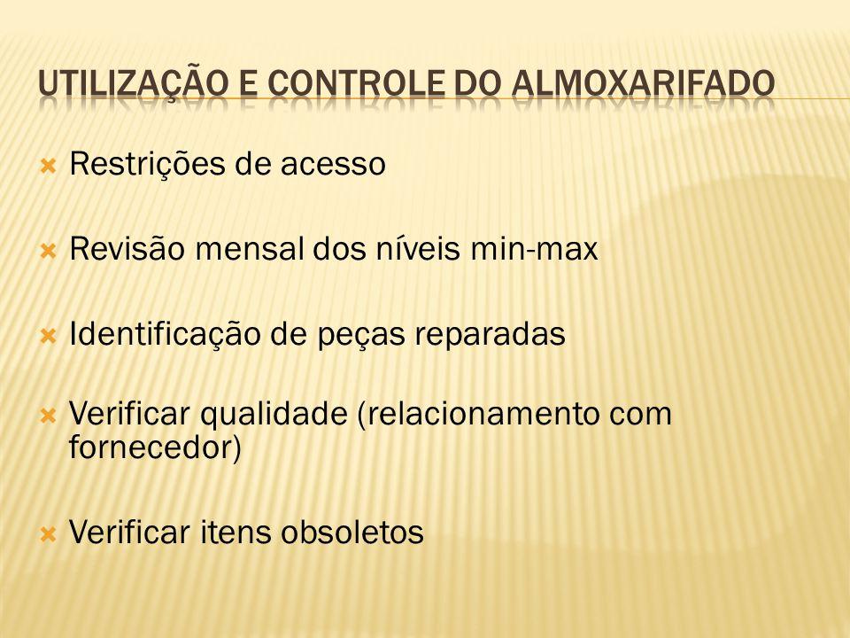 Utilização e Controle do Almoxarifado