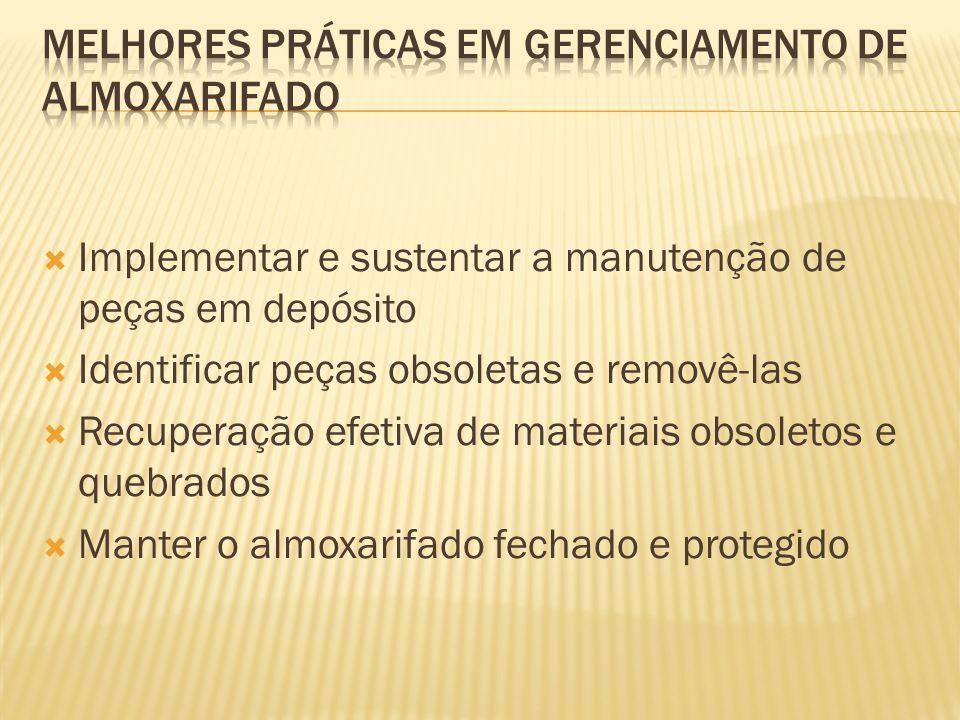 Melhores práticas em gerenciamento de ALMOXARIFADO