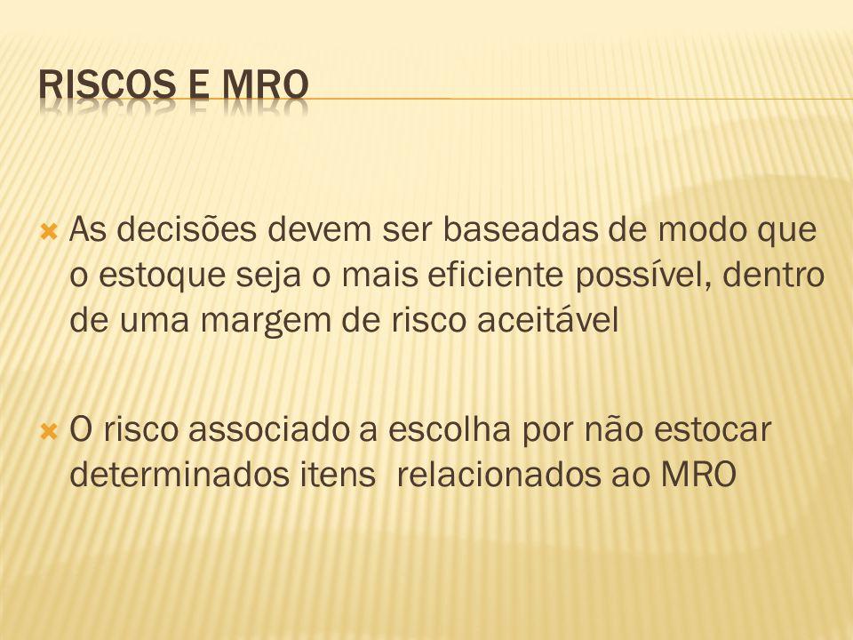 Riscos e MRO As decisões devem ser baseadas de modo que o estoque seja o mais eficiente possível, dentro de uma margem de risco aceitável.