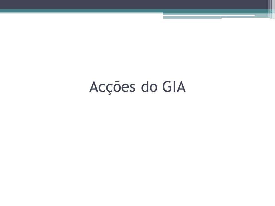 Acções do GIA