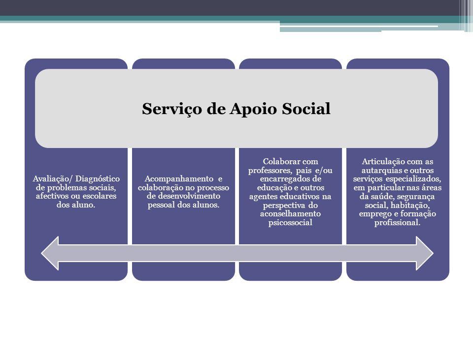 Serviço de Apoio Social