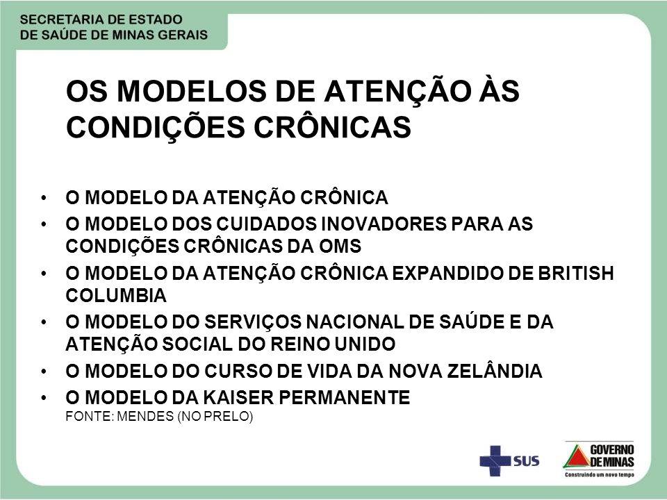 OS MODELOS DE ATENÇÃO ÀS CONDIÇÕES CRÔNICAS