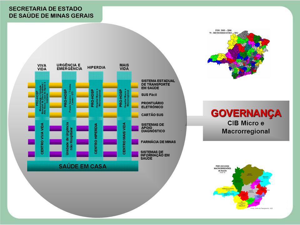 GOVERNANÇA CIB Micro e Macrorregional