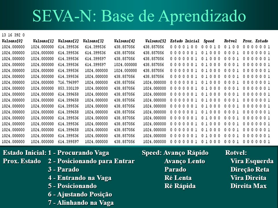 SEVA-N: Base de Aprendizado