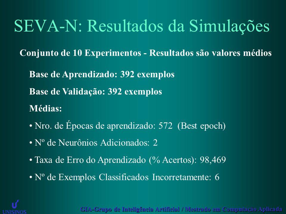 SEVA-N: Resultados da Simulações