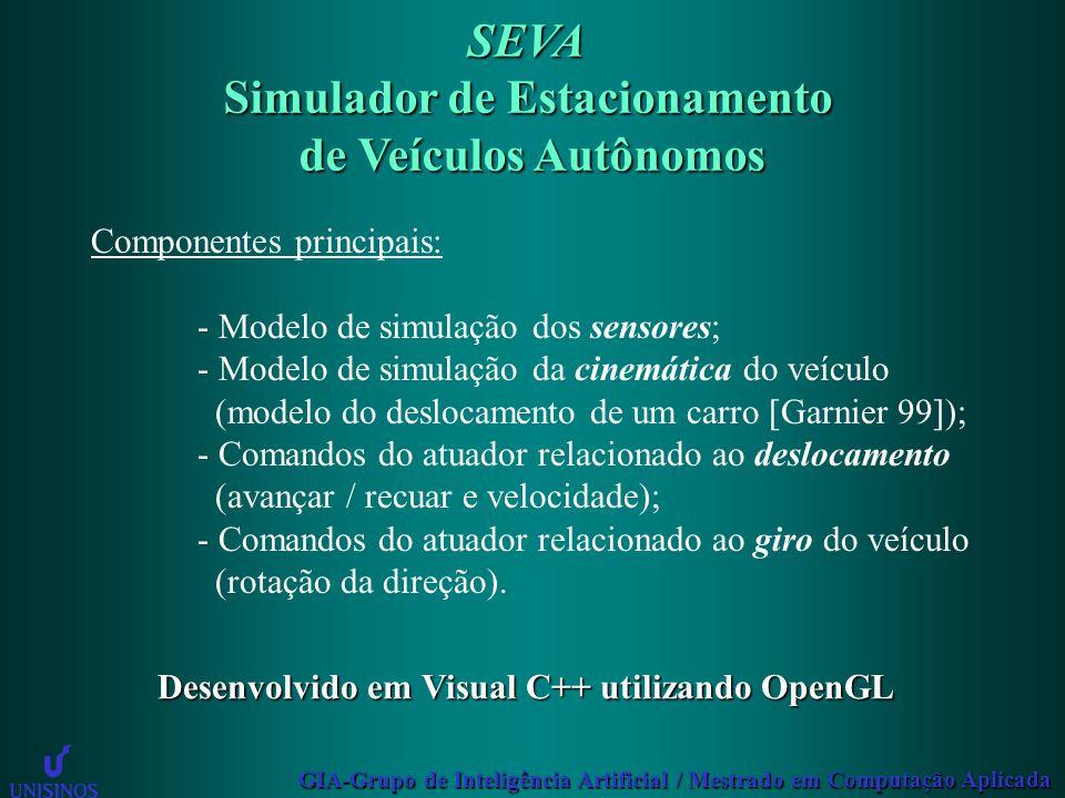 SEVA Simulador de Estacionamento de Veículos Autônomos