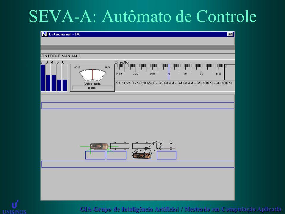 SEVA-A: Autômato de Controle