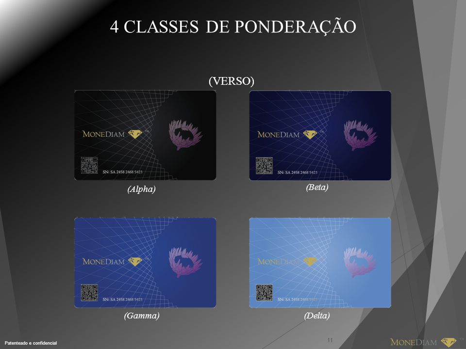 4 CLASSES DE PONDERAÇÃO (VERSO) (Alpha) (Beta) (Gamma) (Delta)