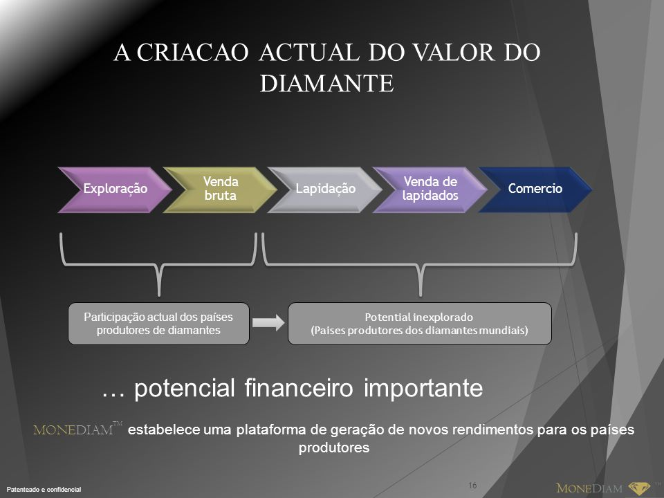 A CRIACAO ACTUAL DO VALOR DO DIAMANTE