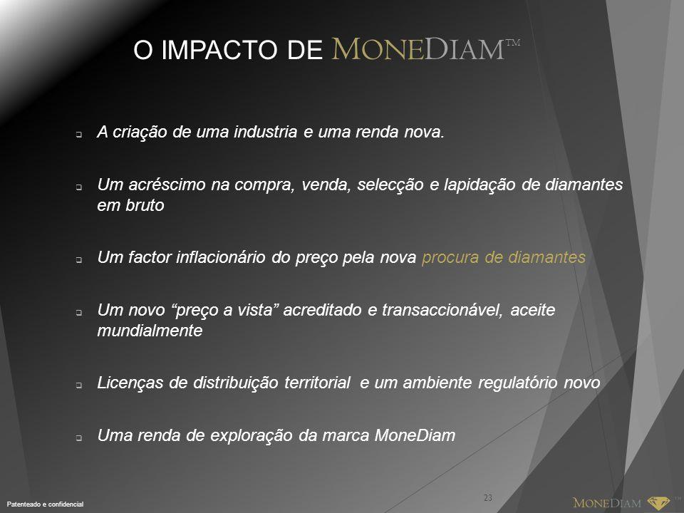 O IMPACTO DE MONEDIAMTM