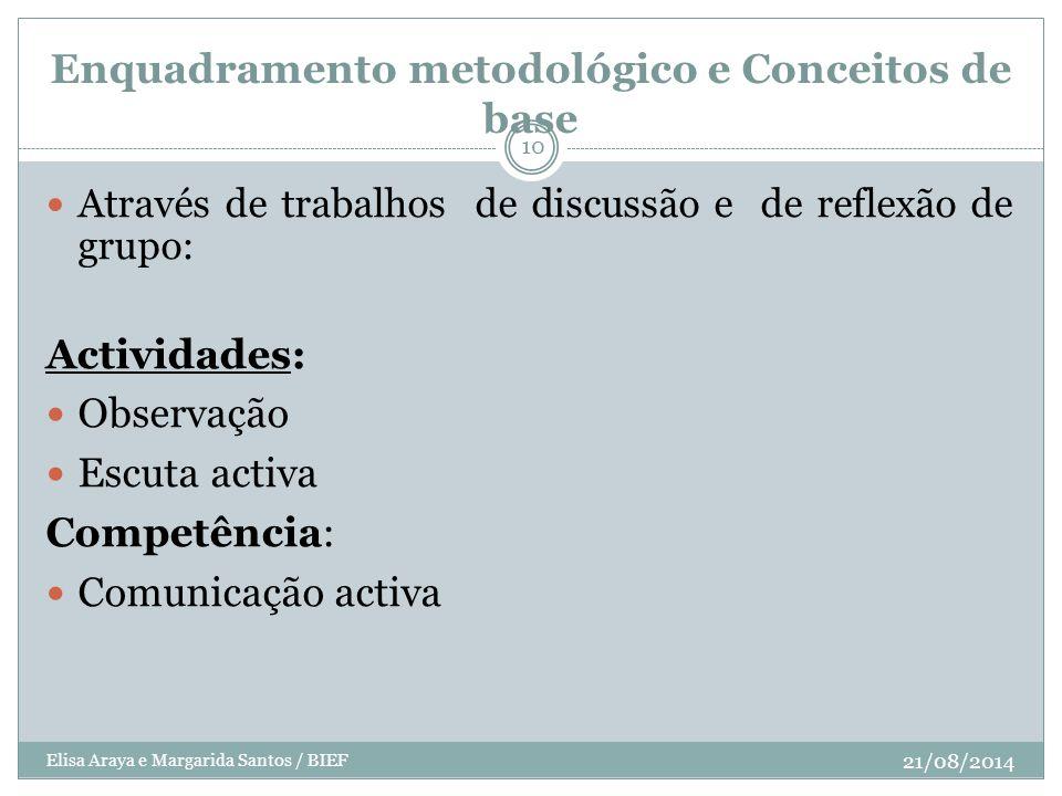 Enquadramento metodológico e Conceitos de base