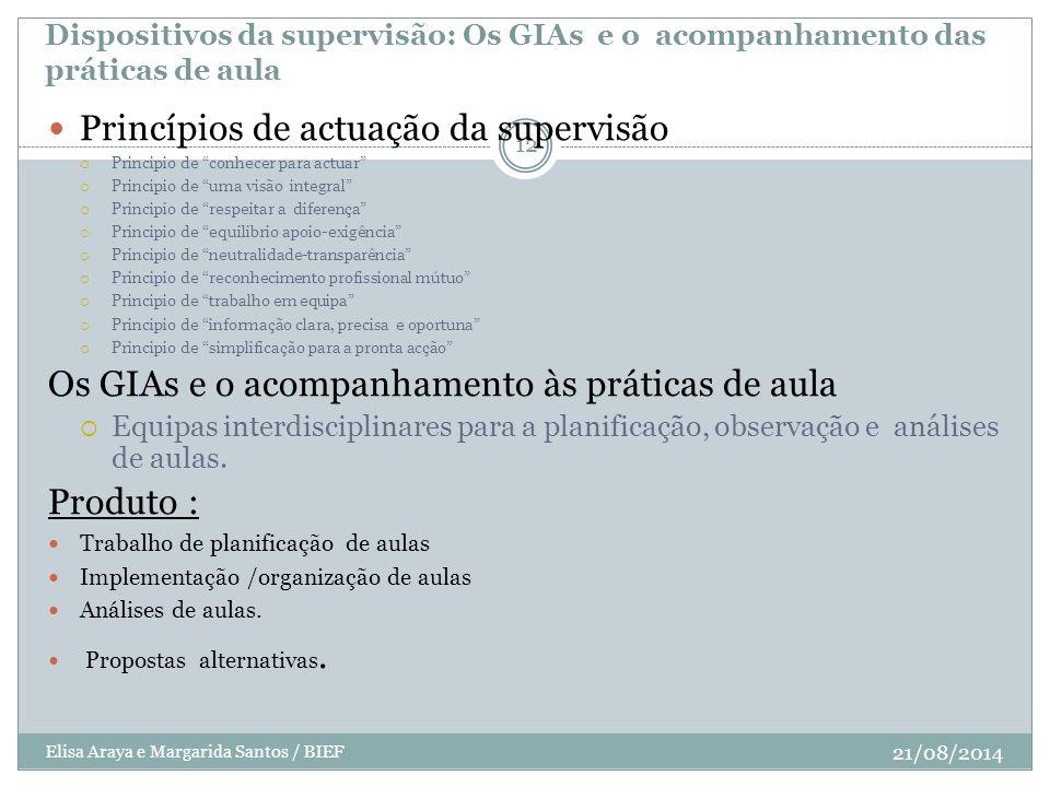 Dispositivos da supervisão: Os GIAs e o acompanhamento das práticas de aula