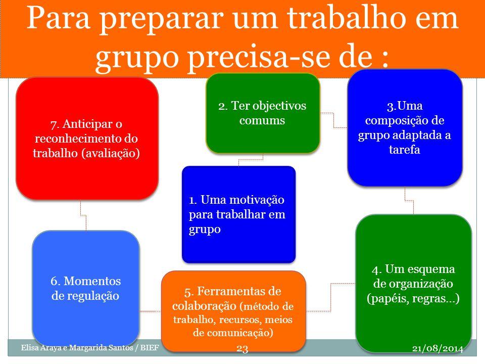 Para preparar um trabalho em grupo precisa-se de :