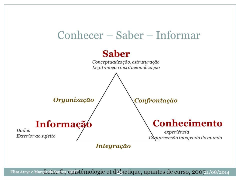 Conhecer – Saber – Informar
