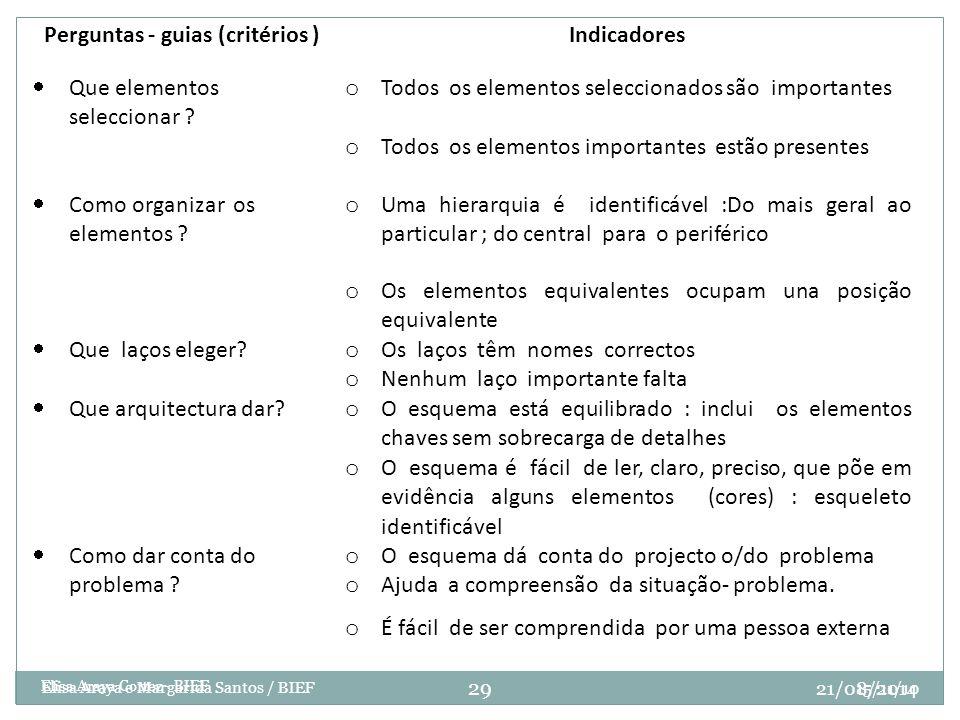 Perguntas - guias (critérios )