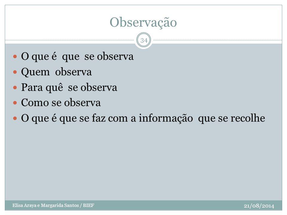 Observação O que é que se observa Quem observa Para quê se observa