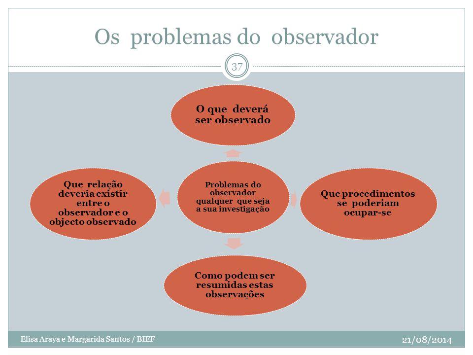 Os problemas do observador