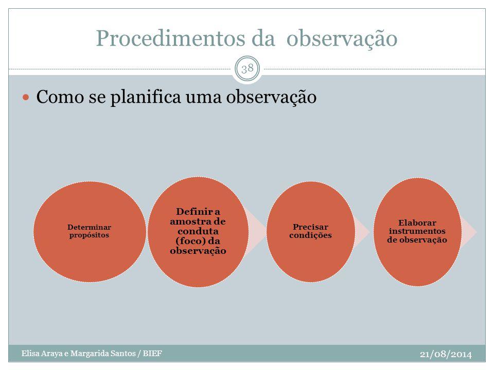 Procedimentos da observação