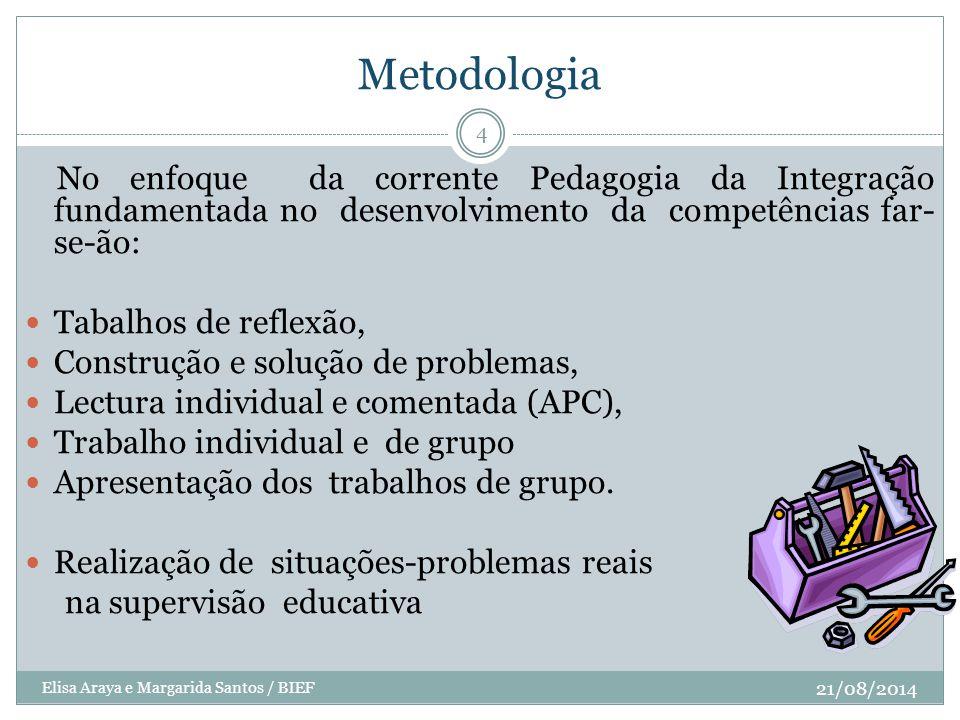 Metodologia No enfoque da corrente Pedagogia da Integração fundamentada no desenvolvimento da competências far-se-ão:
