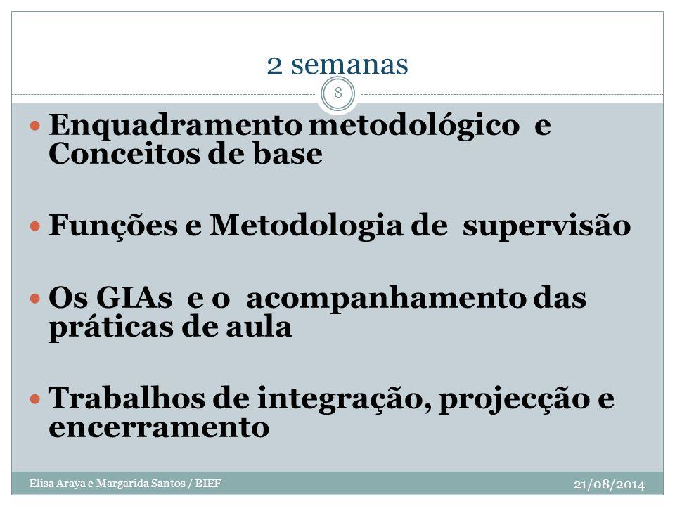 2 semanas Enquadramento metodológico e Conceitos de base