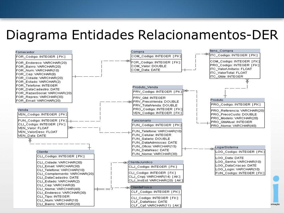 Diagrama Entidades Relacionamentos-DER