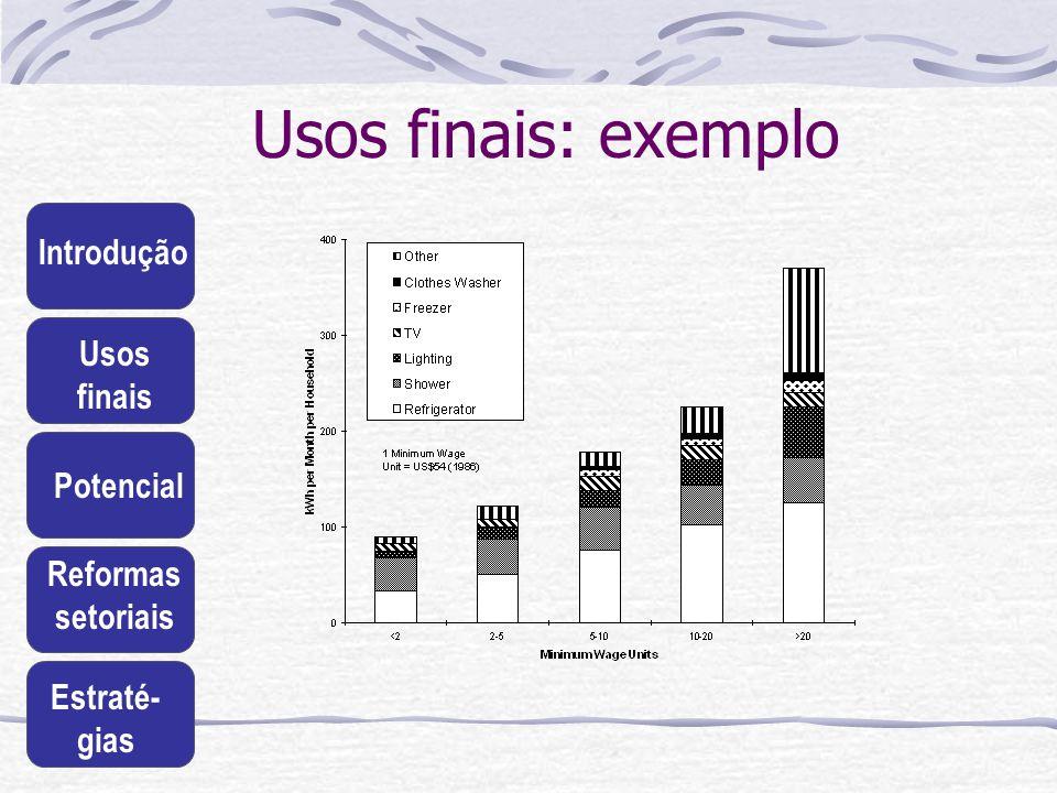 Usos finais: exemplo