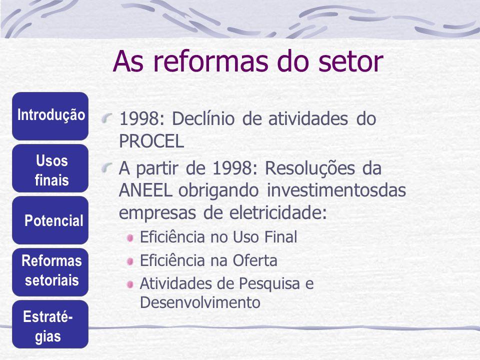 As reformas do setor 1998: Declínio de atividades do PROCEL