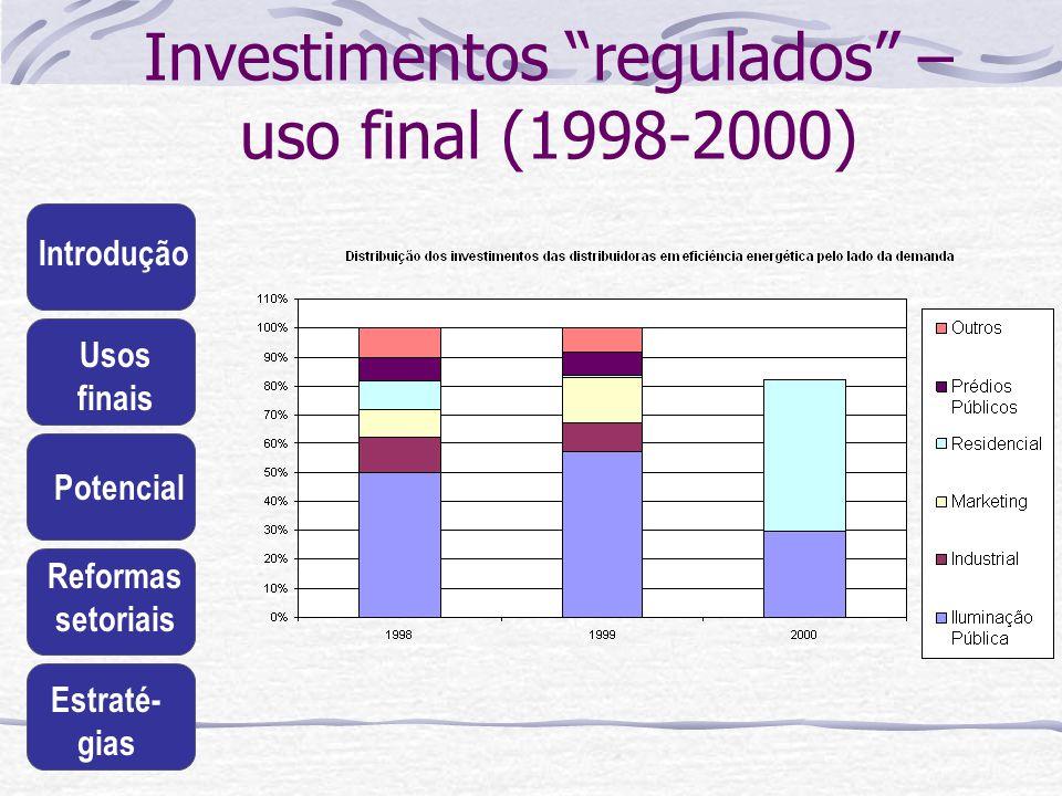 Investimentos regulados – uso final (1998-2000)