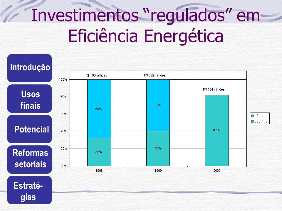 Investimentos regulados em Eficiência Energética