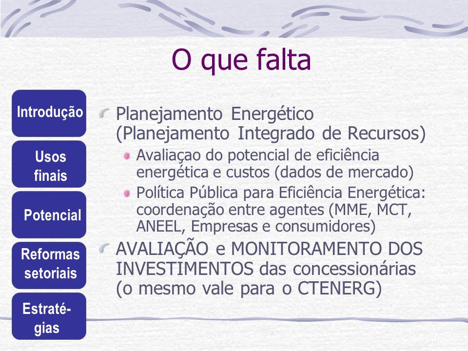 O que falta Planejamento Energético (Planejamento Integrado de Recursos) Avaliaçao do potencial de eficiência energética e custos (dados de mercado)