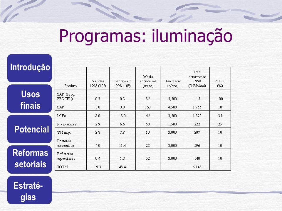 Programas: iluminação