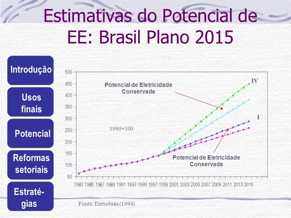 Estimativas do Potencial de EE: Brasil Plano 2015