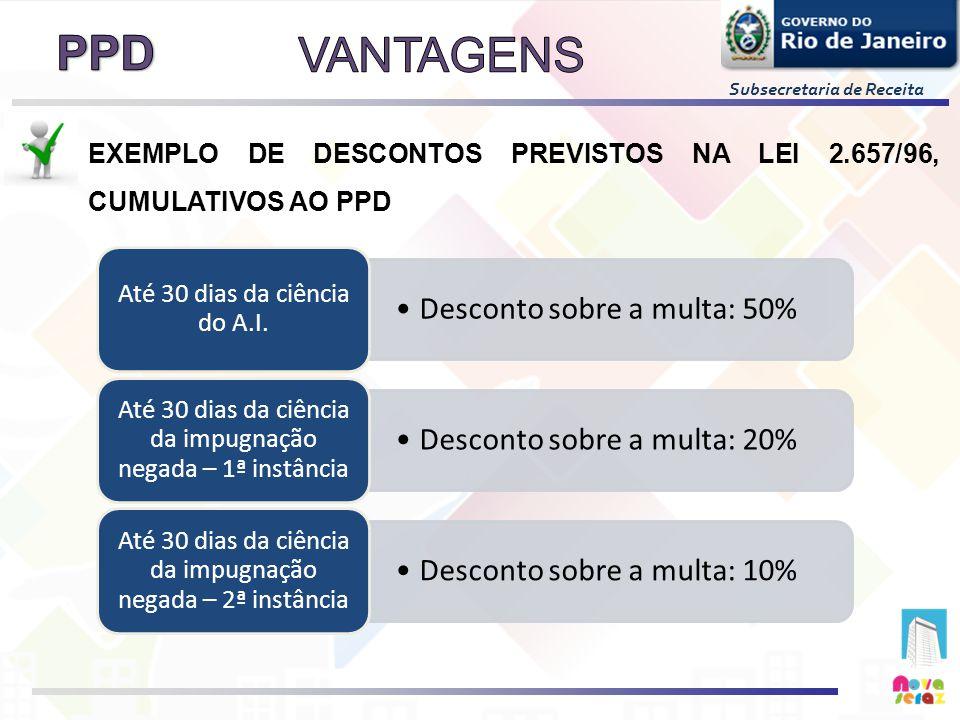 VANTAGENS Desconto sobre a multa: 50% Desconto sobre a multa: 20%